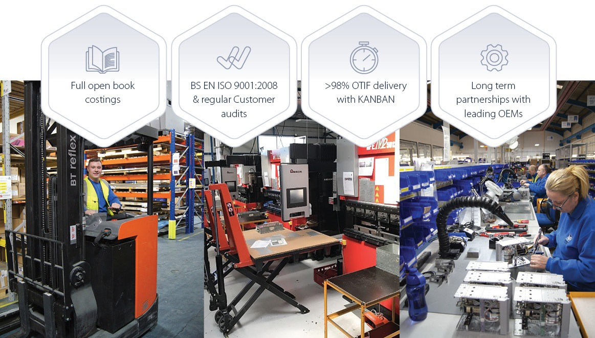 Outsourcing fabrication